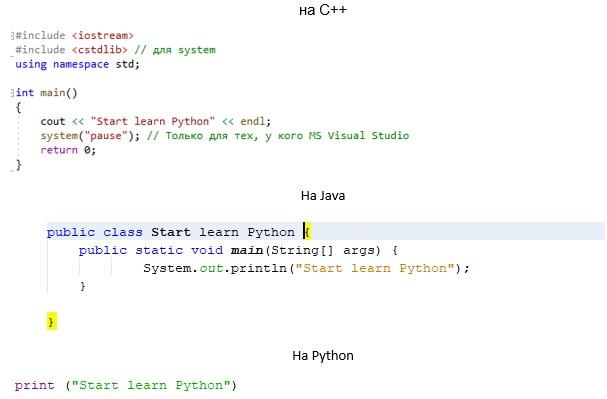 Изучаем Python в 2021 - сравните код на Пайтон, С++ и Java